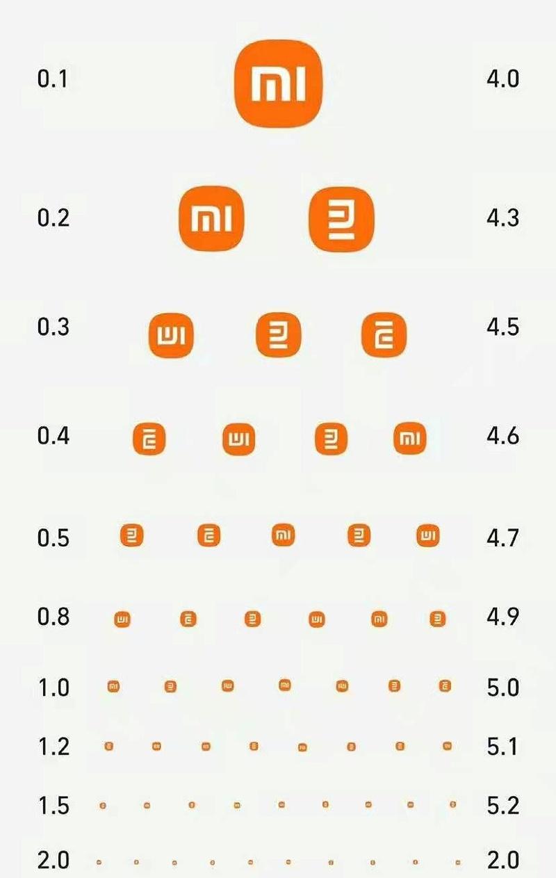 001 mi